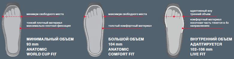 AnAtomic Atomic Foot